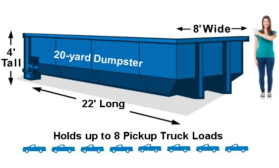 20 Yard Roll Off Dumpster Rental